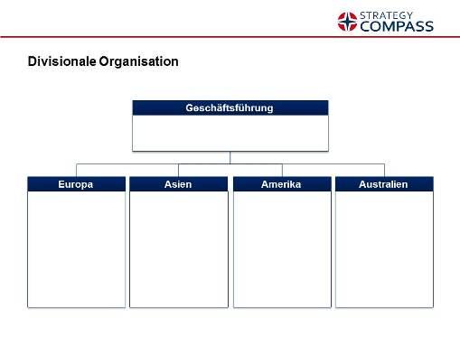 zentrale aufgaben organisation